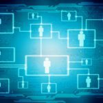 Leveraging Collaborative Client Relationships retains Customers