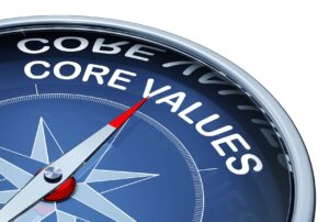 delivering human capital value